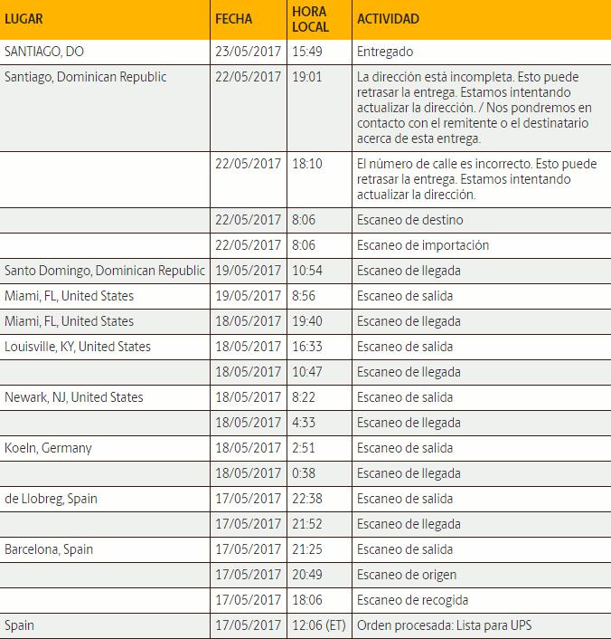 Ups Express Saver Contra Correos Postal Expr 233 S Bit 225 Cora